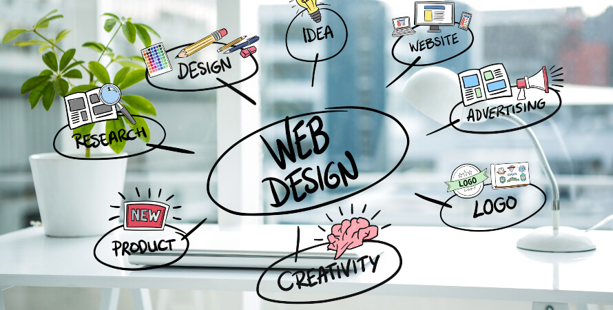 8 Game-Changing Web Design Trends For 2020